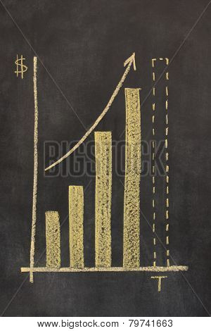 Time Is Money Graph