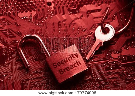 security breach