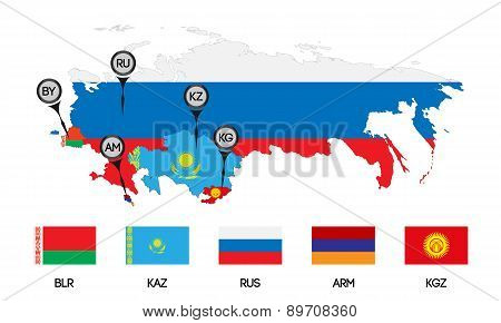 Eurasian Economic Union 3