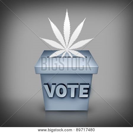 Marijuana Election Issue