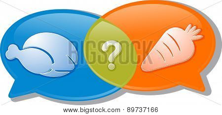 Illustration concept clipart speech bubble dialog conversation negotiation argument meat versus vegetarian vegetables food diet