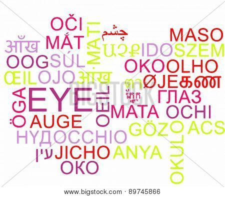 Background concept wordcloud multilanguage international many language illustration of eye