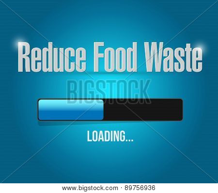 Reduce Food Waste Loading Bar Sign Concept