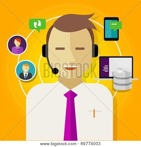 call center crm customer relationship management