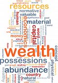 picture of abundance  - Background text pattern concept wordcloud illustration of wealth abundance - JPG