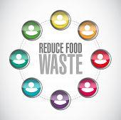 foto of reduce  - reduce food waste community sign concept illustration design over white background - JPG