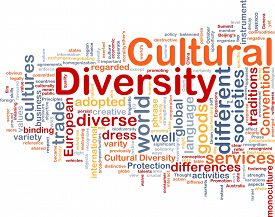 picture of biodiversity  - Background text pattern concept wordcloud illustration of biodiversity - JPG