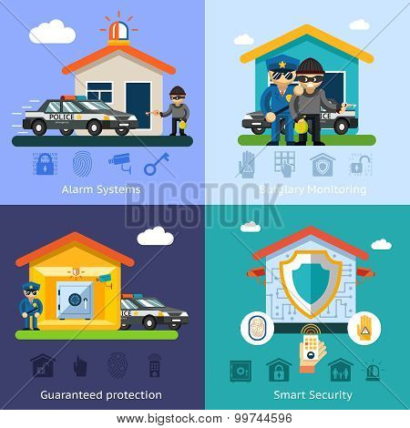 Home security system flat vector background concepts