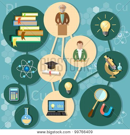 Online Education Concept Power Of Knowledge Proffesor Science And Education Vector Concept