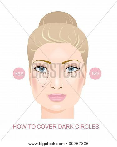 Make up the dark circles