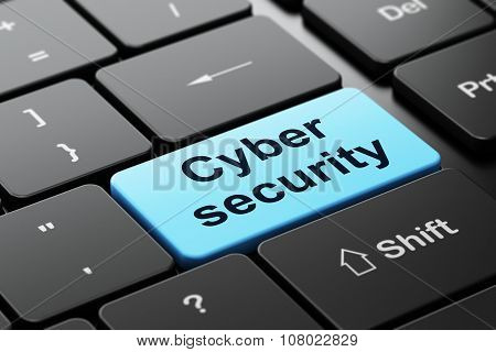 Safety concept: Cyber Security on computer keyboard background