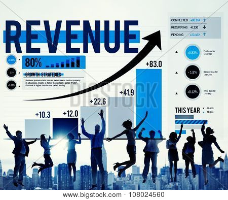 Revenue Profit Income Finance Money Concept