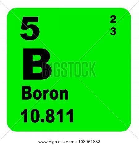 Boron Periodic Table of Elements