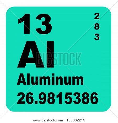 Aluminium Periodic Table of Elements