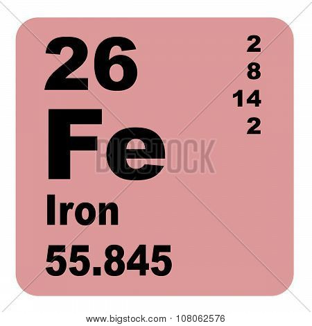 Iron Periodic Table of Elements