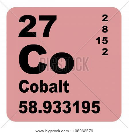 Cobalt Periodic Table of Elements