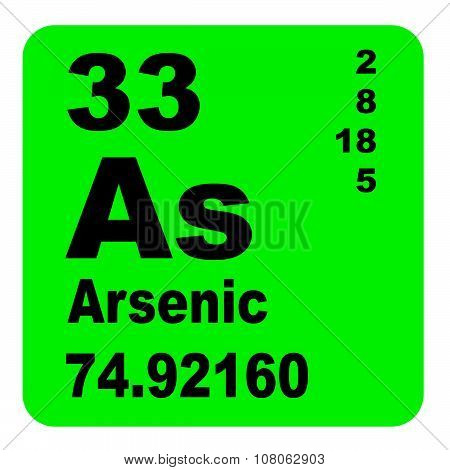 Arsenic Periodic Table of Elements