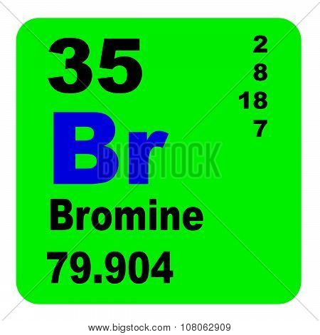Bromine Periodic Table of Elements
