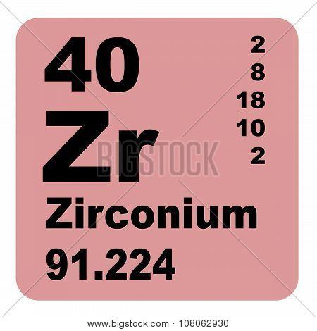 Zirconium Periodic Table of Elements