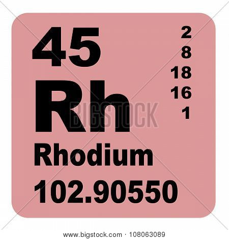 Rhodium Periodic Table of Elements