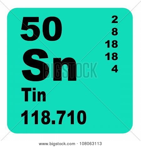 Tin Periodic Table of Elements
