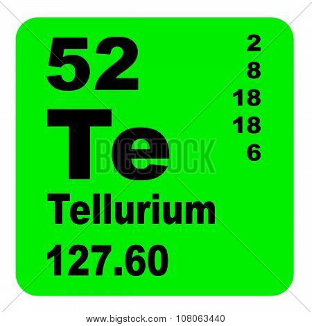 Tellurium Periodic Table of Elements