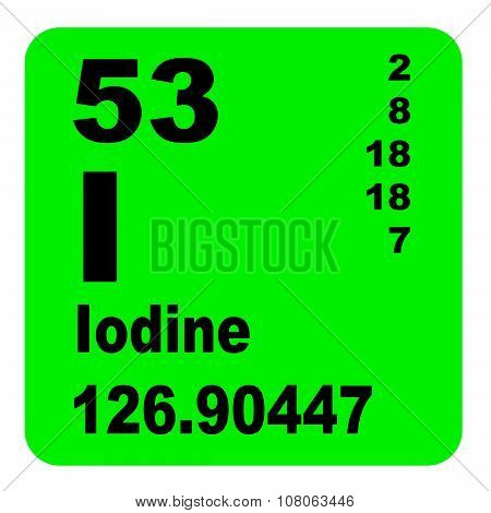 Iodine Periodic Table of Elements