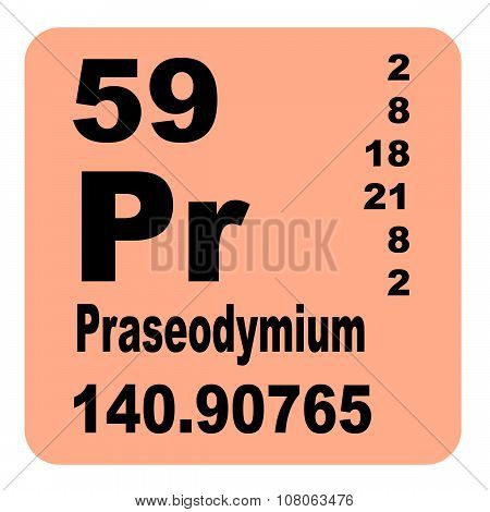 Praseodymium Periodic Table of Elements