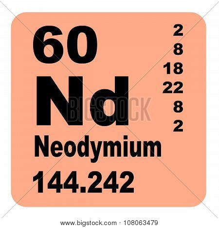Neodymium Periodic Table of Elements