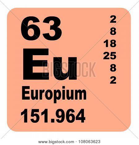 Europium Periodic Table of Elements