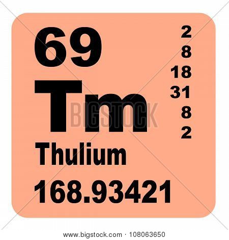 Thulium periodic table of elements