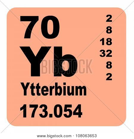 Ytterbium periodic table of elements