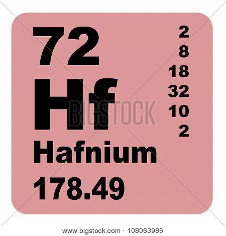 Hafnium Periodic Table of Elements