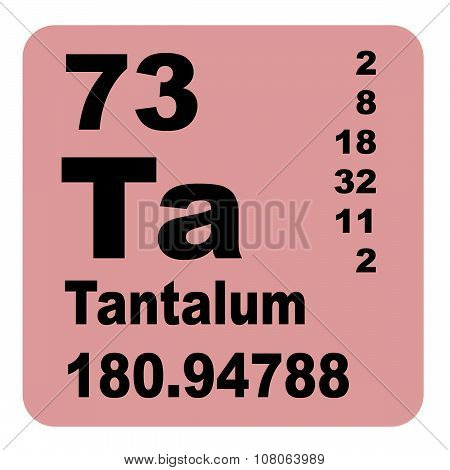 Tantalum Periodic Table of Elements