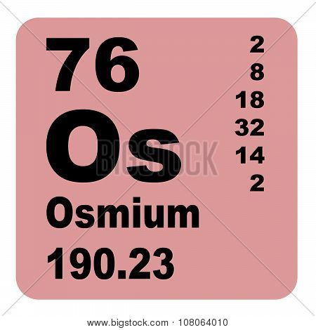 Osmium periodic table of elements