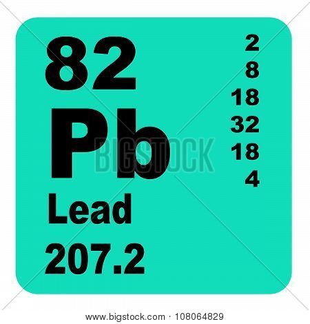 Lead periodic table of elements