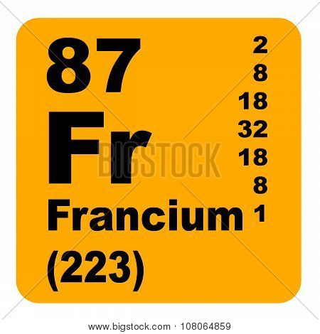 Francium periodic table of elements