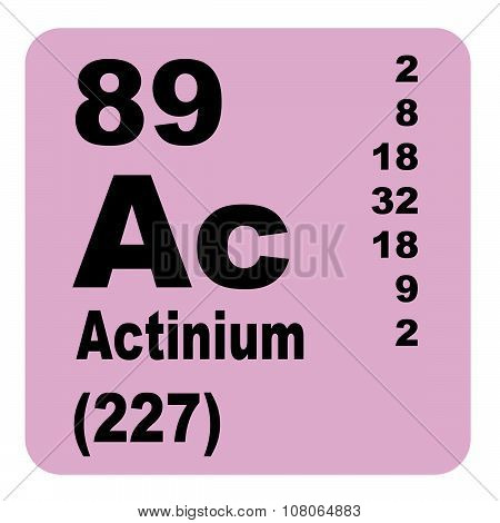 Actinium Periodic Table of Elements