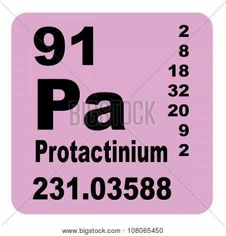 Protactinium Periodic Table of Elements