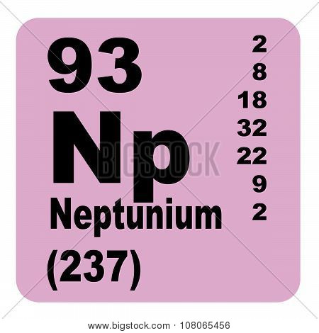 Neptunium Periodic Table of Elements