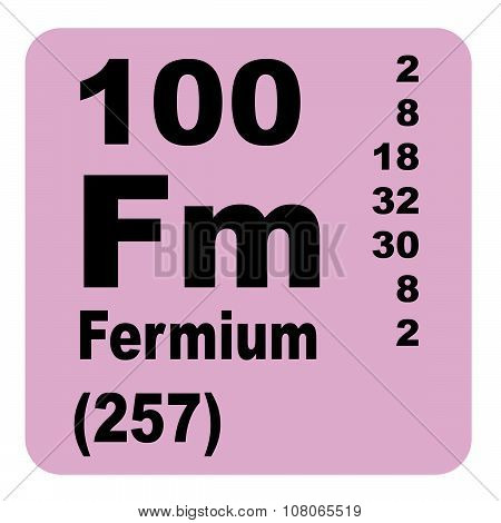 Fermium Periodic Table of Elements
