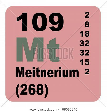 Meitnerium Periodic Table of Elements