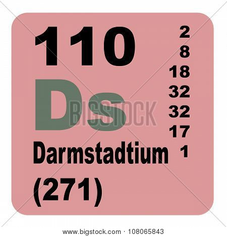 Darmstadtium Periodic Table of Elements