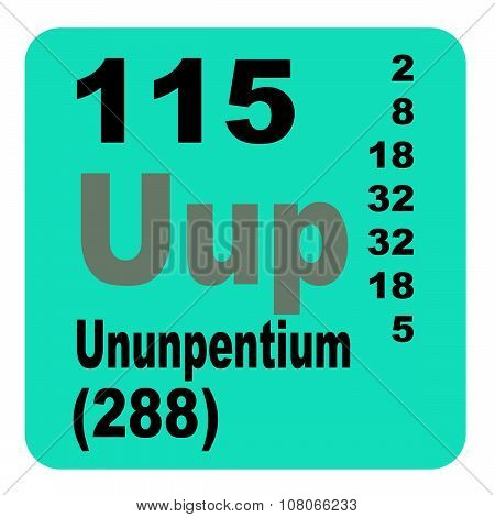 Ununpentium Periodic Table of Elements