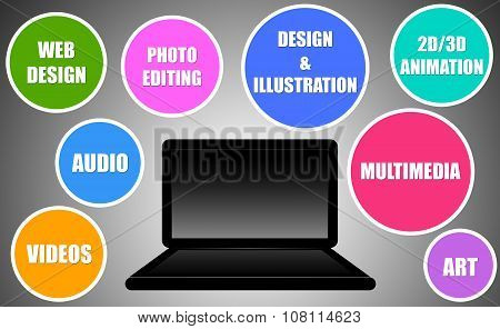 Design Concept for Art, Design and Multimedia Programming