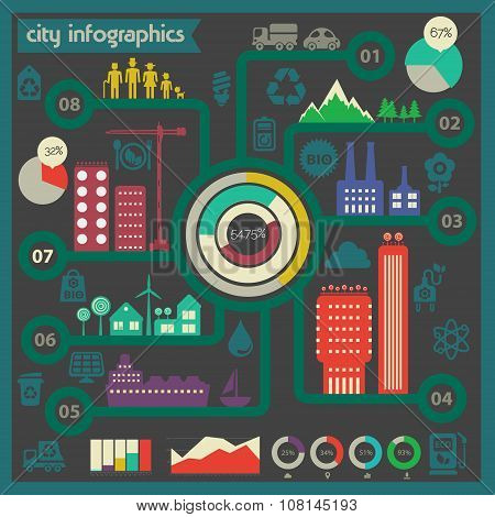 Flat vector eco city infographics template
