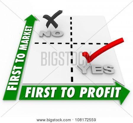 First to Market or Profit words on a matrix to illustrate best business strategy or plan to be successful and earn revenue