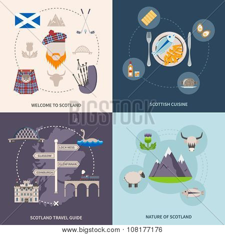 Scotland Guide Icons Set