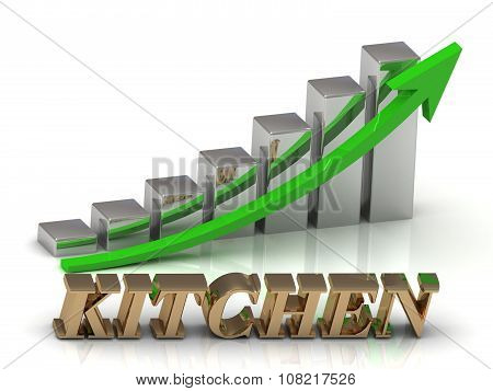 Kitchen- Inscription Of Gold Letters And Graphic Growth
