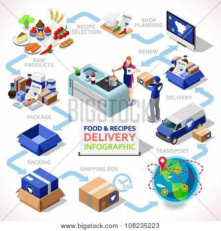 Delivery 04 Infographic Isometric